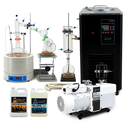 cannabis extraction equipment financing
